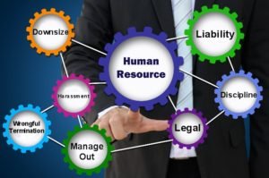 Human Resources Flow Chart