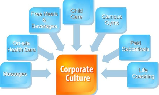 The New World Corporate Culture