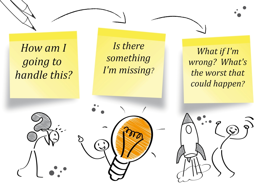 problem solving flow chart with Post-it notes